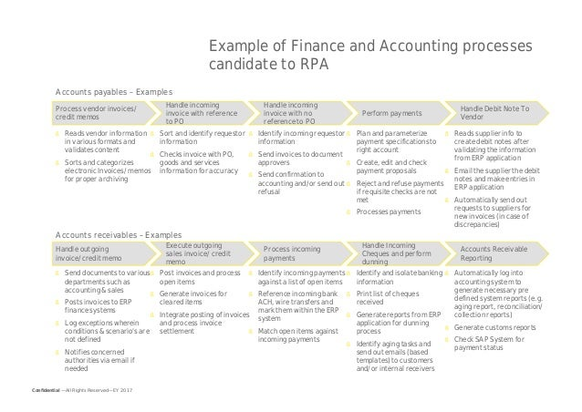 Robotic process automation overview