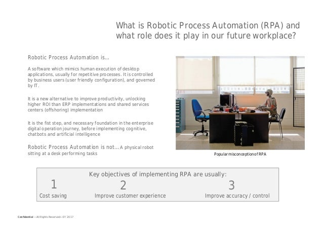 Technology Management Image: Robotic Process Automation Overview