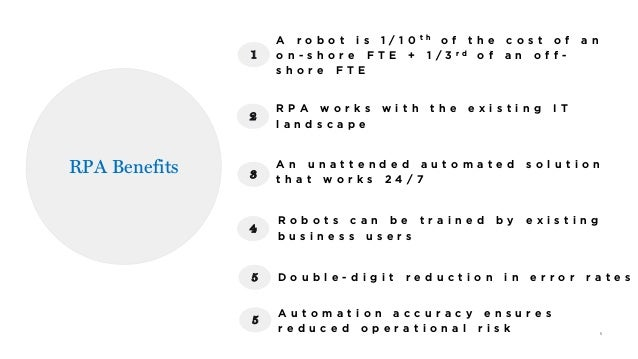 Robotic Process Automation (RPA)_Harvesting a Competitive