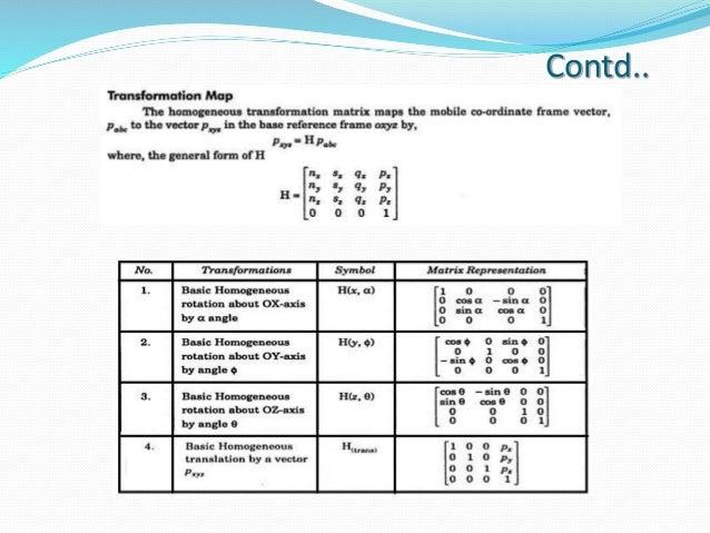 robotics-15-638 Homogeneous Transformation Matrix Example on perspective projection matrix, project matrix, rotation matrix, dependency matrix, alternative investment matrix,