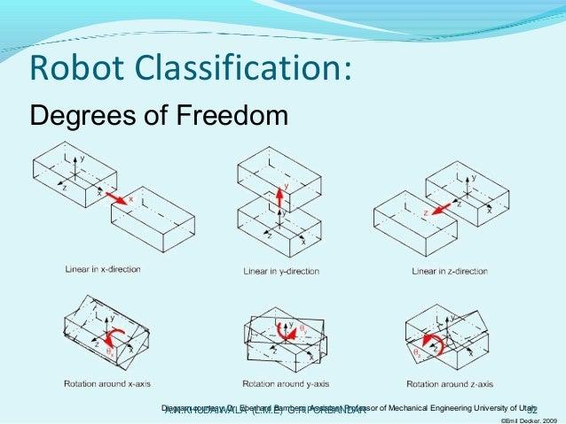 robotics degrees