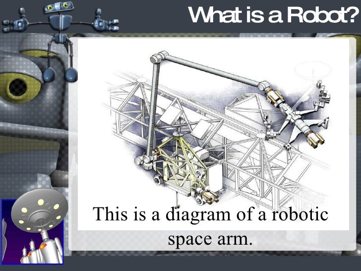 What is a Robot? This is a diagram of a robotic space arm.