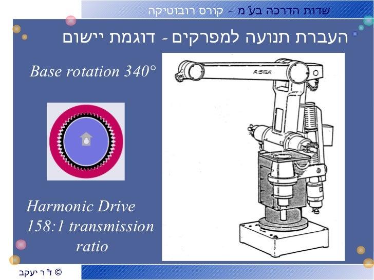 """שדות הדרכה בע""""מ - קורס רובוטיקה             העברת תנועה למפרקים - דוגמת יישום  °043 Base rotation Harmonic Drive..."""