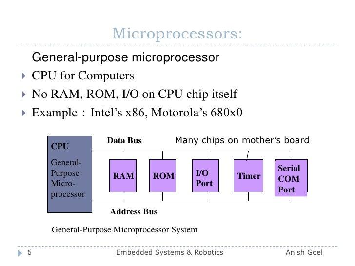Microprocessors:<br />Data Bus<br />CPU<br />General-Purpose Micro-processor<br />Serial COM Port<br />I/O Port<br />RAM<b...