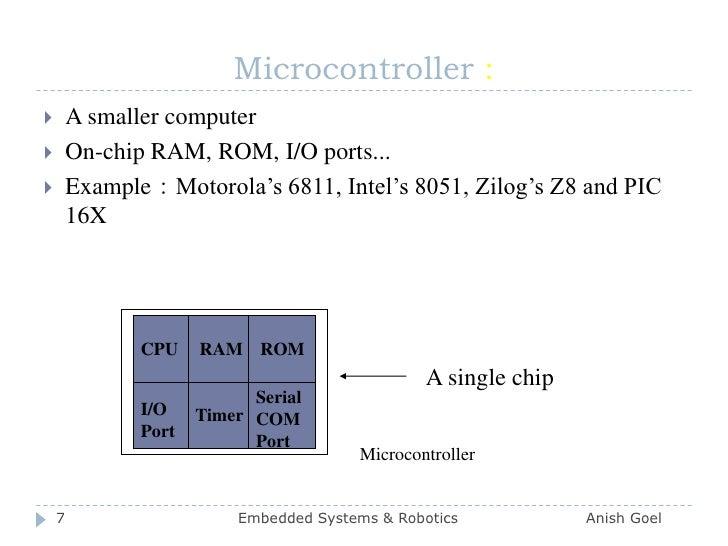 Microcontroller :<br />RAM<br />ROM<br />CPU<br />A single chip<br />Serial COM Port<br />I/O Port<br />Timer<br />Microco...