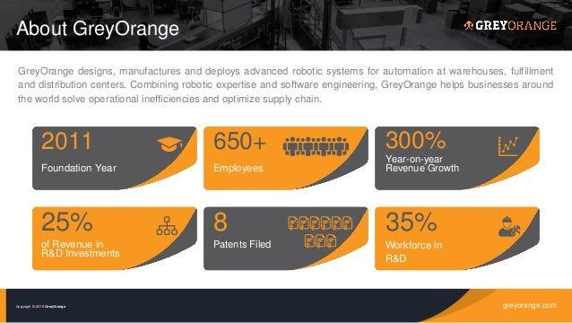 Robotics enabled next gen retail supply chain, grey orange Slide 2