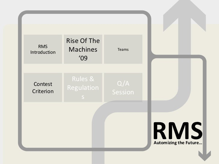 Rise Of The    RMSIntroduction    Machines      Teams                   '09                Rules &Contest                 ...
