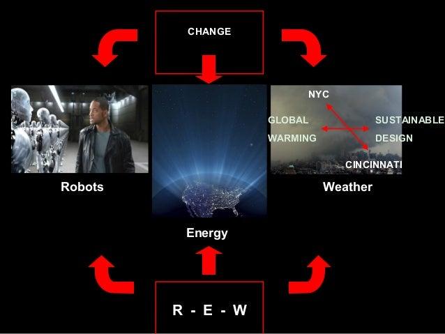 CHANGE R - E - W Energy Robots Weather NYC GLOBAL WARMING SUSTAINABLE DESIGN CINCINNATI