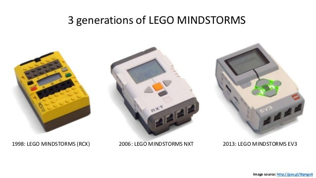 Image source: http://goo.gl/8qmgx6 3 generations of LEGO MINDSTORMS 1998: LEGO MINDSTORMS (RCX) 2006: LEGO MINDSTORMS NXT ...