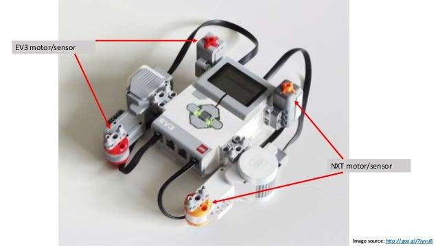 Image source: http://goo.gl/7jyvu8 EV3 motor/sensor NXT motor/sensor