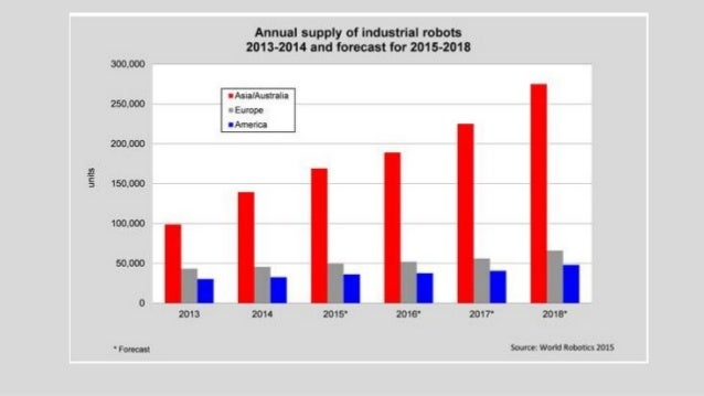 Fewer workers needed to do the jobs due to accelerating automation In 2012, Google, for example, generated a profit of nea...