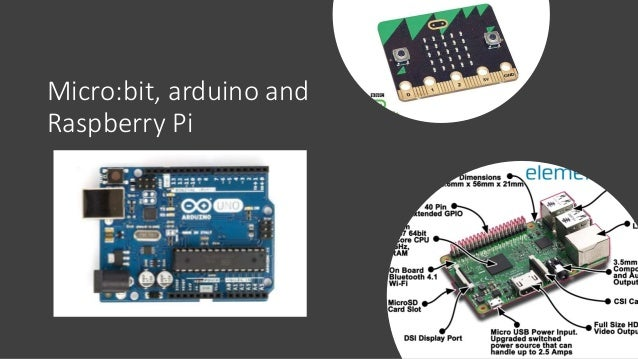 Future is bright... and we can help Since September 2014 coding is on the National curriculum Micro:bit, Raspberry Pi and ...