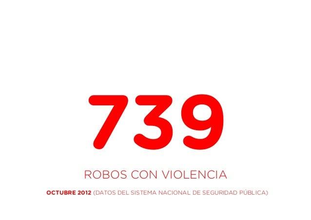 739          ROBOS CON VIOLENCIAOCTUBRE 2012 (DATOS DEL SISTEMA NACIONAL DE SEGURIDAD PÚBLICA)