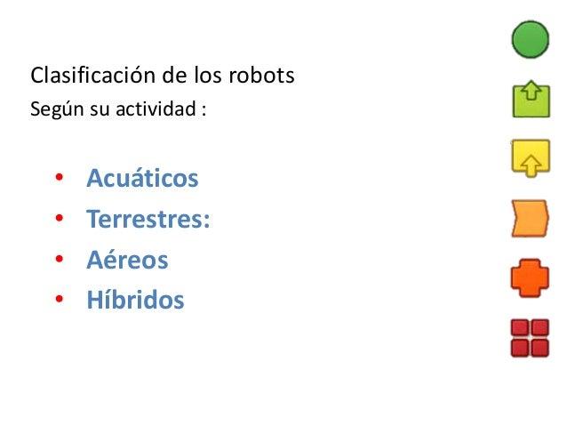 Clasificación de los robots Según su actividad : • Acuáticos • Terrestres: • Aéreos • Híbridos