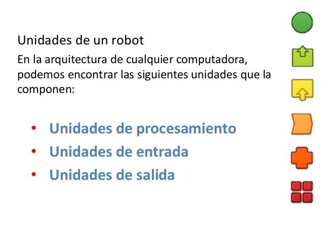 Unidades de un robot En la arquitectura de cualquier computadora, podemos encontrar las siguientes unidades que la compone...