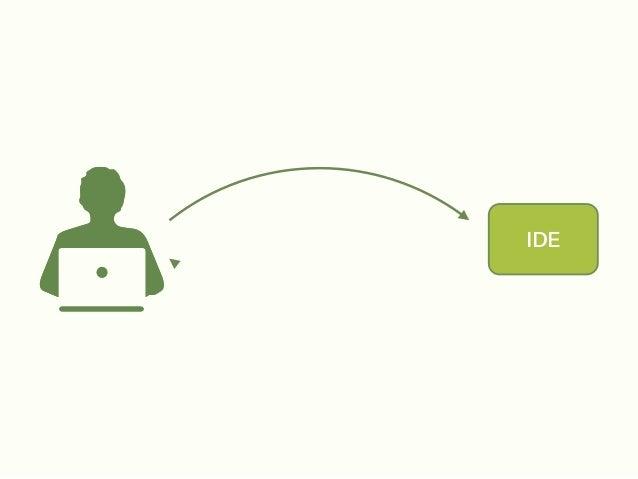 Towards Self-Adaptive IDEs [ICSME2014] Slide 2