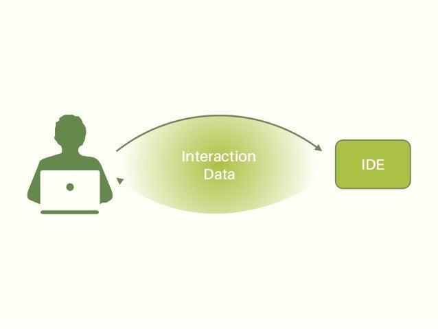 Towards Self-Adaptive IDEs [ICSME2014] Slide 3