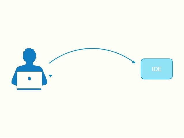 Visual Storytelling of Development Sessions [ICSME2014]  Slide 2
