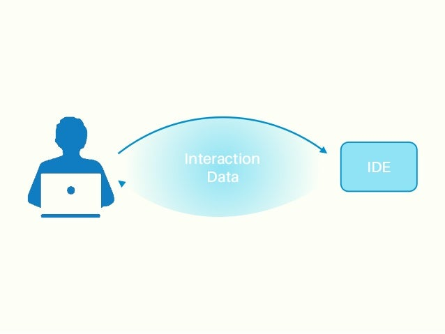 Visual Storytelling of Development Sessions [ICSME2014]  Slide 3