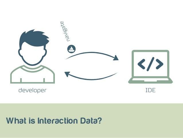 Measuring Navigation Efficiency in the IDE Slide 3
