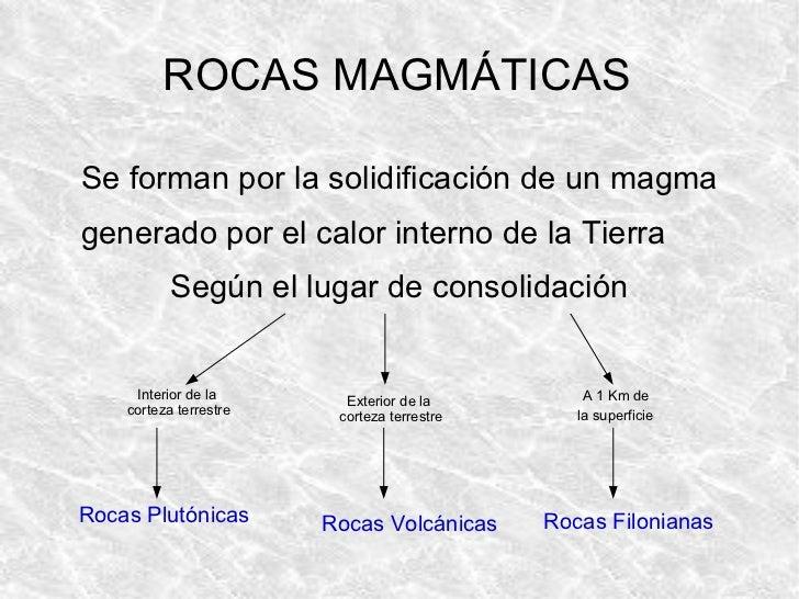 Se forman por la solidificación de un magma generado por el calor interno de la Tierra Según el lugar de consolidación ROC...