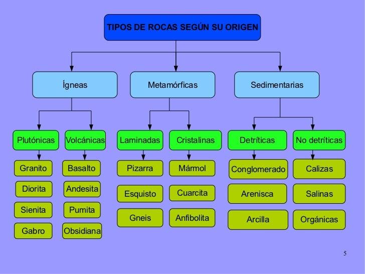 Rocas pdf for Marmol clasificacion