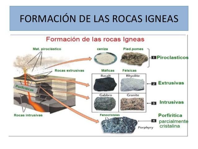 Rocas igneas geologia y miner a for Formacion de la roca