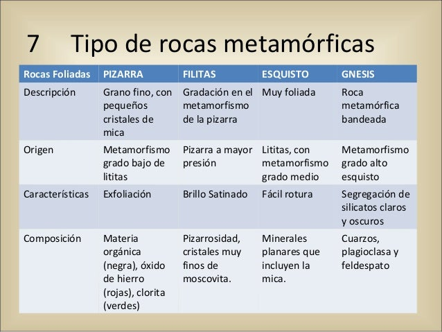 Pizarra roca related keywords suggestions pizarra roca for Pizarra roca