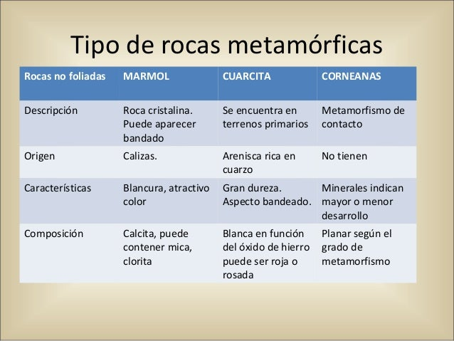 Rocas metam rficas for Marmol caracteristicas y usos