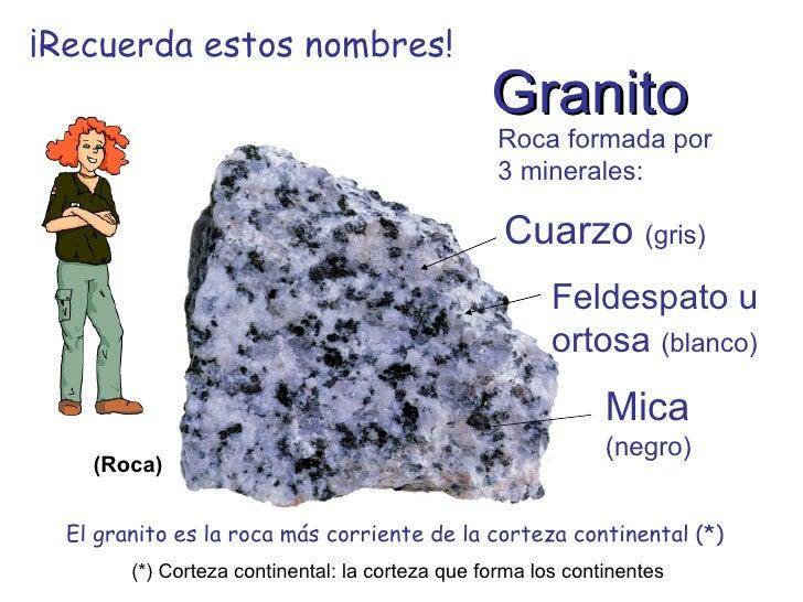Rocas y minerales for Nombre de la roca