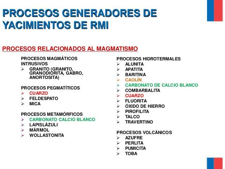 Rocas y minerales industriales en chile situaci n y for Marmol clasificacion