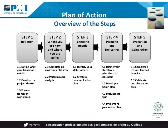 Action plan for change