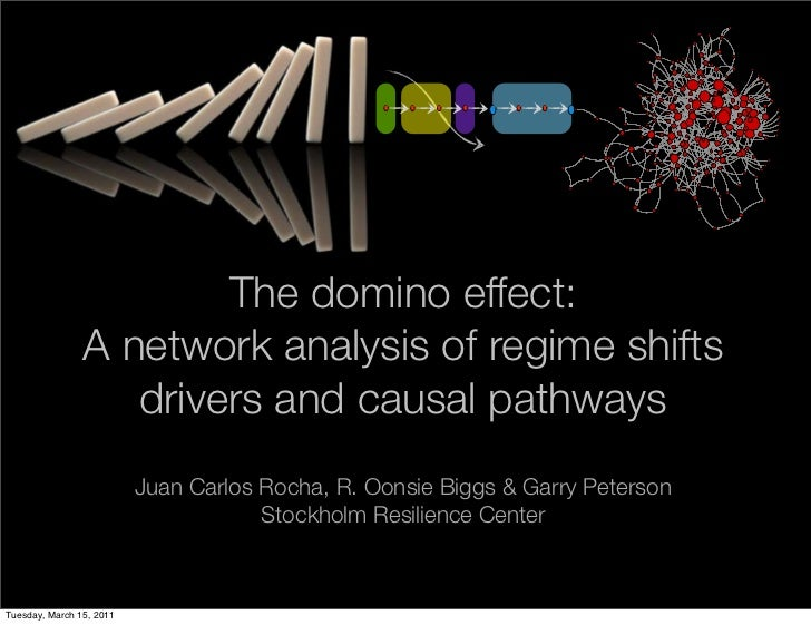The domino effect:                A network analysis of regime shifts                   drivers and causal pathways       ...