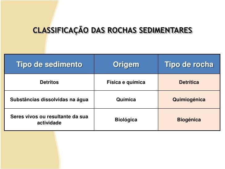 CLASSIFICAÇÃO DAS ROCHAS SEDIMENTARES<br />