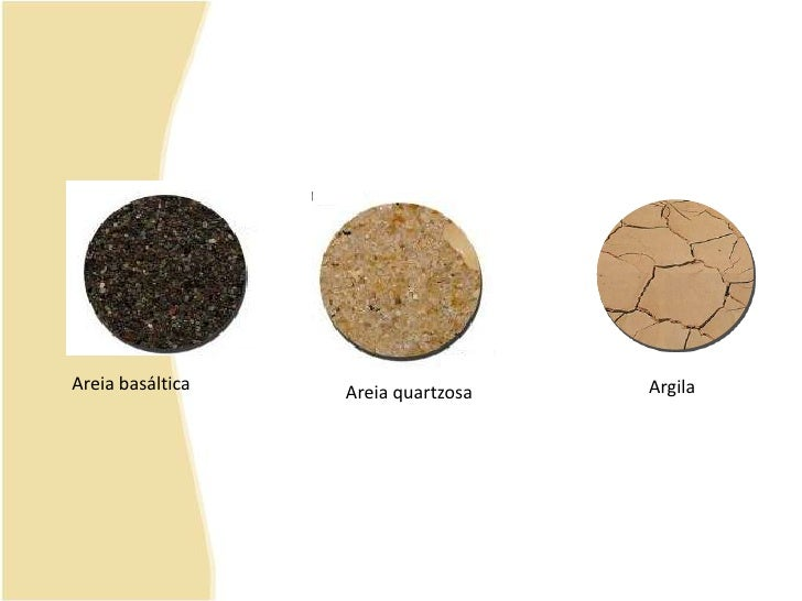Areia basáltica<br />Argila<br />Areia quartzosa<br />