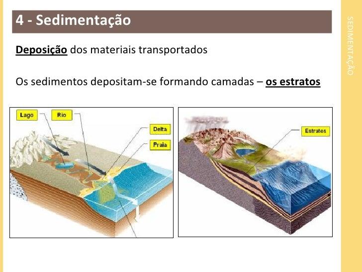 DIAGÉNESE5 - Diagénese      Envolve a compactação dos sedimentos (materiais      depositados), a sua cimentação e pode env...