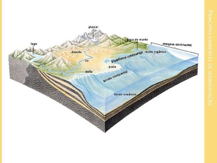 DIAGÉNESE - COMPACTAÇÃO5 – Diagénese: compactaçãoDiminuição de volume devidoao peso dos sedimentos.Há redução dos espaços ...