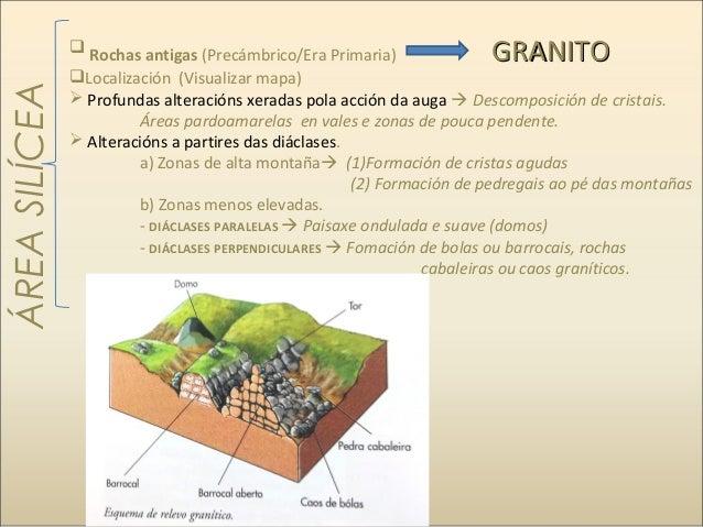 ÁREA SILÍCEA   Rochas antigas (Precámbrico/Era Primaria)  GRANITO  Localización (Visualizar mapa)  Profundas alteración...