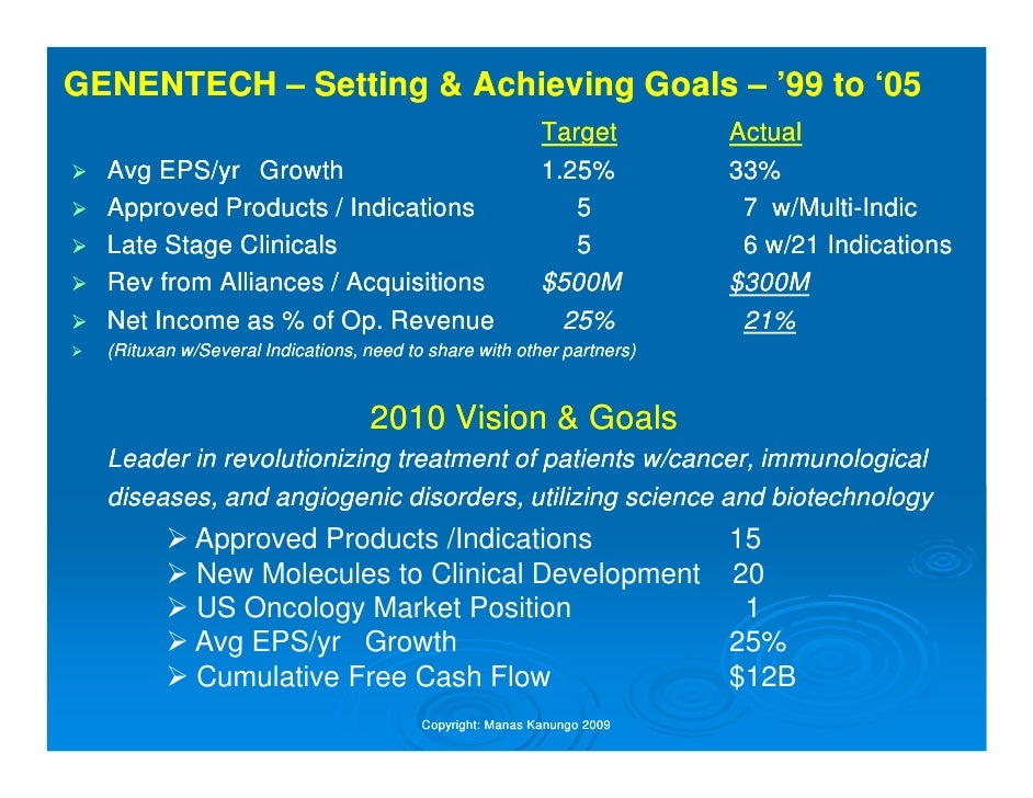 Roche's acquisition of Genentech Essay Sample