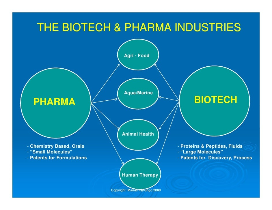 analysis of amgens acquisition of biovex
