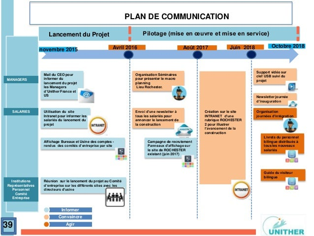 Macro-planning ppt Gestion de projet Formation BGE Toulouse