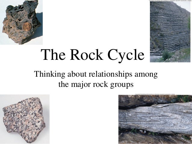 The Rock Cycle Thinking about relationships among the major rock groups
