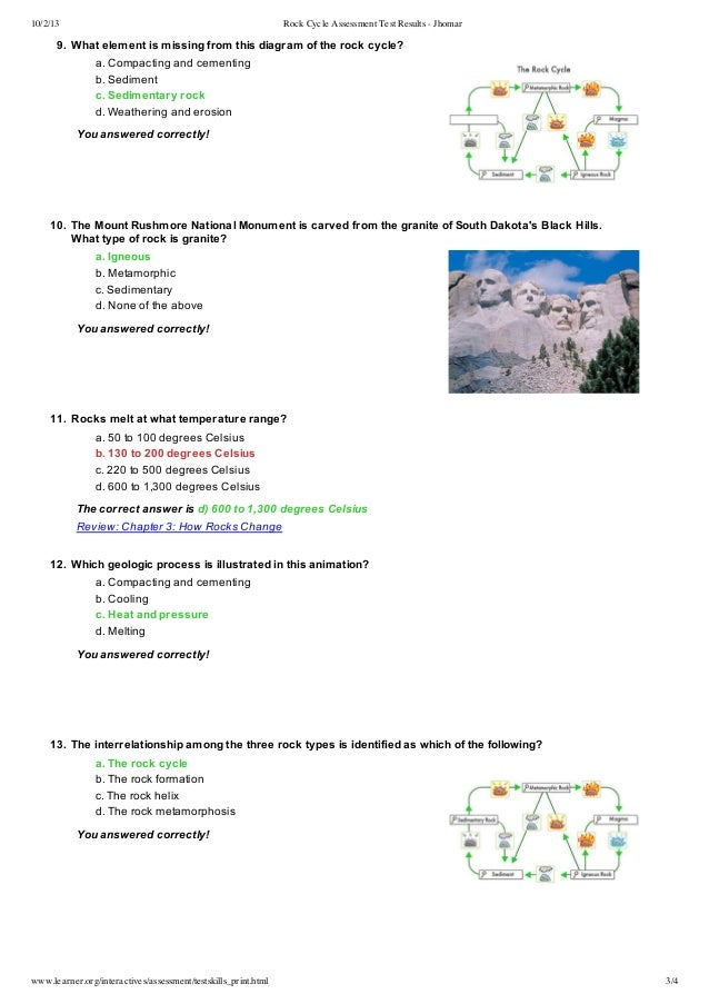Rock Cycle Diagram For Test Schematics Wiring Diagrams