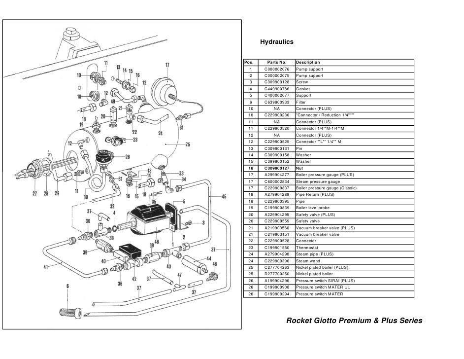 Rocket giotto parts manual