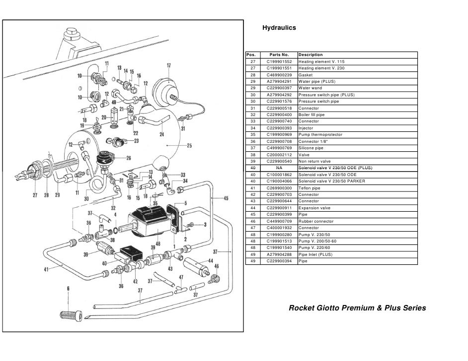 rocket giotto parts manual