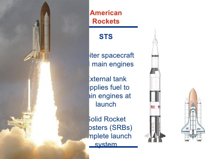 American    Rockets        STS  Orbiter spacecraft and main engines    External tank  supplies fuel to  main engines at   ...