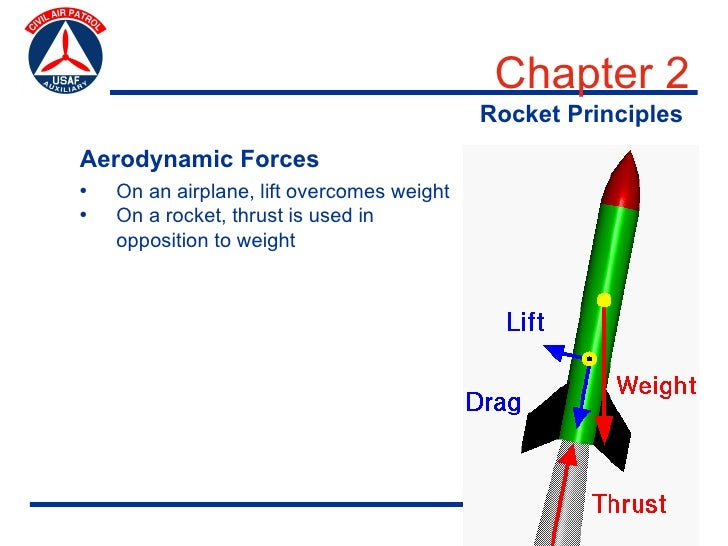 Chapter 2                                             Rocket Principles Aerodynamic Forces •   On an airplane, lift overco...