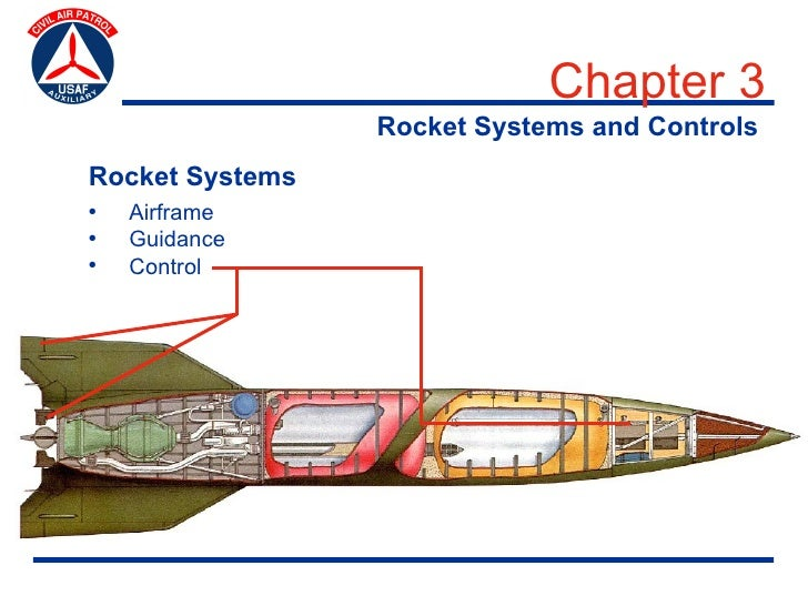 Chapter 3                  Rocket Systems and Controls Rocket Systems •   Airframe •   Guidance •   Control