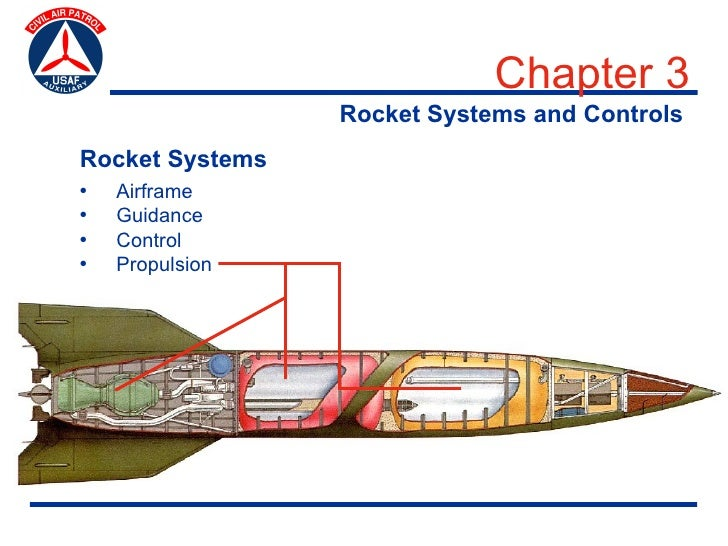 Chapter 3                  Rocket Systems and Controls Rocket Systems •   Airframe •   Guidance •   Control •   Propulsion