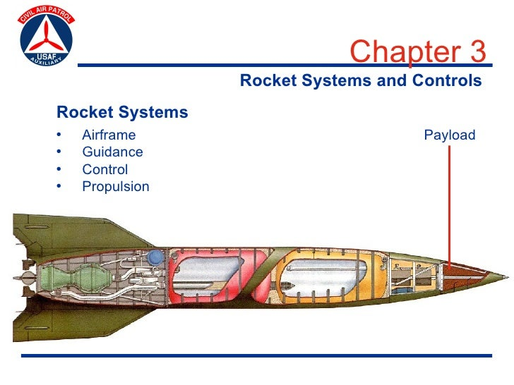 Chapter 3                  Rocket Systems and Controls Rocket Systems •   Airframe                         Payload •   Gui...
